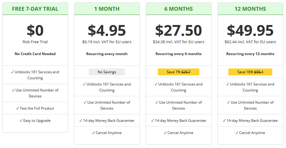 unlockator-pricing